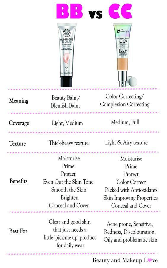 bb-vs-cc-cream