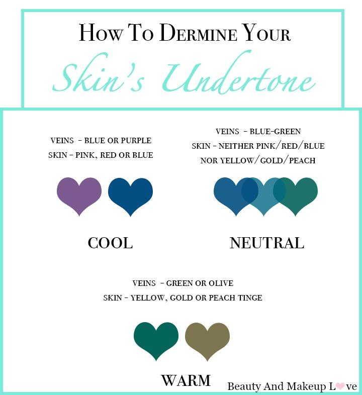 how-to-find-your-skins-undertone