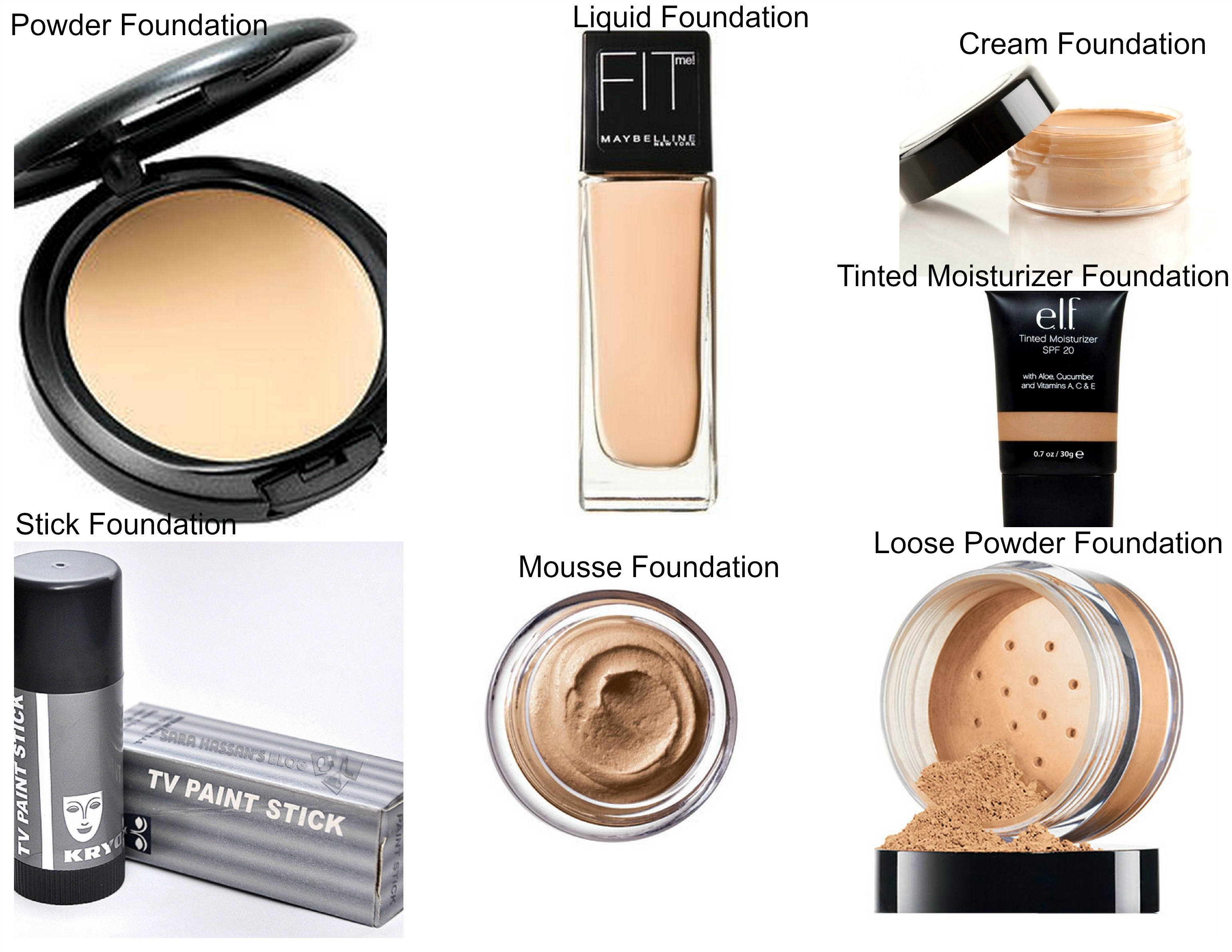 Basic foundation guide types of foundation for Different foundations