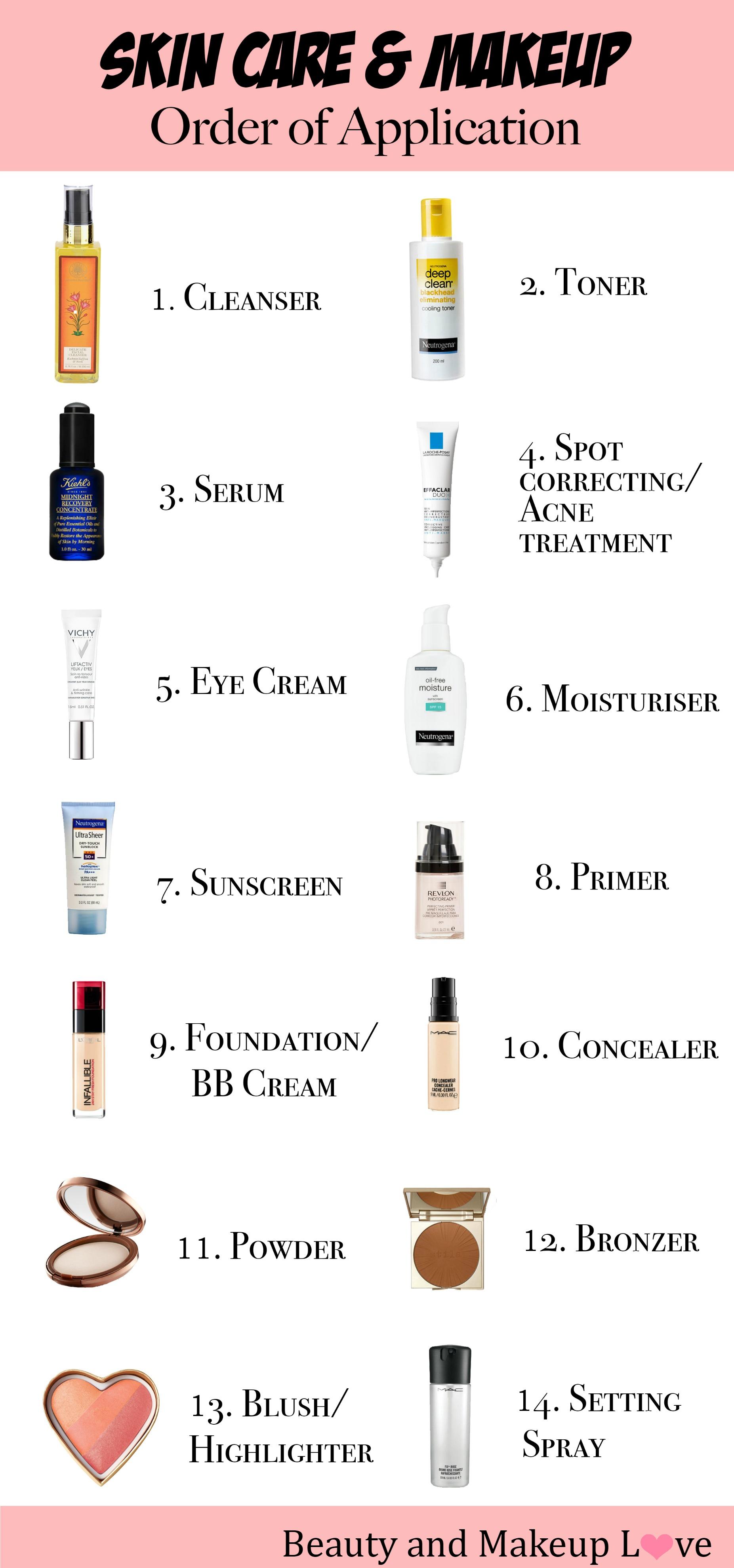 Makeup Steps Order Saubhaya